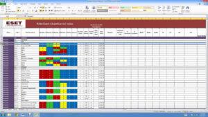 Earned Value Report Template – Hizir.kaptanband.co pertaining to Earned Value Report Template