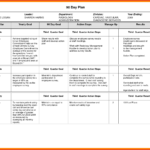 Elegant 60 Day Action Plan Template | Job Latter In 30 60 90 Day Plan Template Word