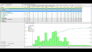 Engineering Deliverables In P6 – Advanced Planning Analytics Regarding Earned Value Report Template