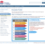 Evaluation Plan   Better Evaluation With Regard To Website Evaluation Report Template