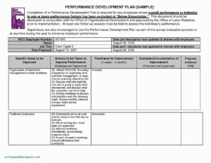 Example Of Observation Report In Restaurant | Glendale Community pertaining to After Training Report Template