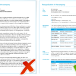 Examples – Information Mapping Regarding Information Mapping Word Template