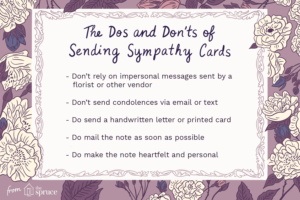Examples Of Sympathy Card Messages with regard to Sorry For Your Loss Card Template