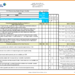 Iso 9001 Internal Audit Report Template
