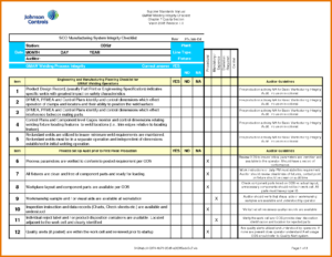 Excel Checklist Template Itinerary Sample Wedding Guest List throughout Iso 9001 Internal Audit Report Template