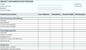 Excel Project Management Template Knowing Daily Site with regard to Daily Site Report Template
