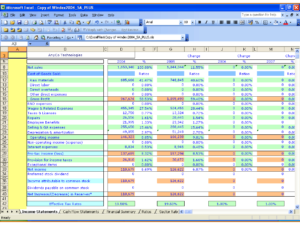 Excel Report Templates: The 3 Essential Templates You're Not Regarding Financial Reporting Templates In Excel