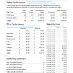Excel Sales Tracking Spreadsheet And Sales Lead Report Excel Inside Sales Lead Report Template