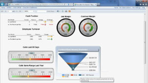 Executive Dashboard With Ssrs regarding Report Builder Templates