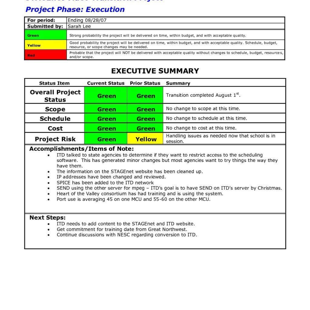 Executive Summary Project Status Report Template Ppt In Executive Summary Project Status Report Template
