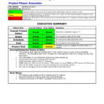 Executive Summary Project Status Report Template Ppt Pertaining To Training Report Template Format