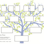 Family History Activities For Children: 3 11 | Familysearch For Blank Family Tree Template 3 Generations