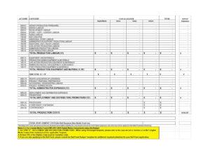 Film Production Schedule Template Word Shooting Studiobinder regarding Film Call Sheet Template Word