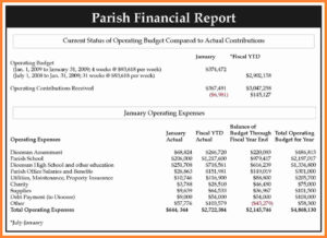 Financial Report Template Sample Statement And End Of Year throughout Annual Financial Report Template Word