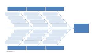 Fishbone Diagram Template Microsoft Word – Dlword pertaining to Ishikawa Diagram Template Word