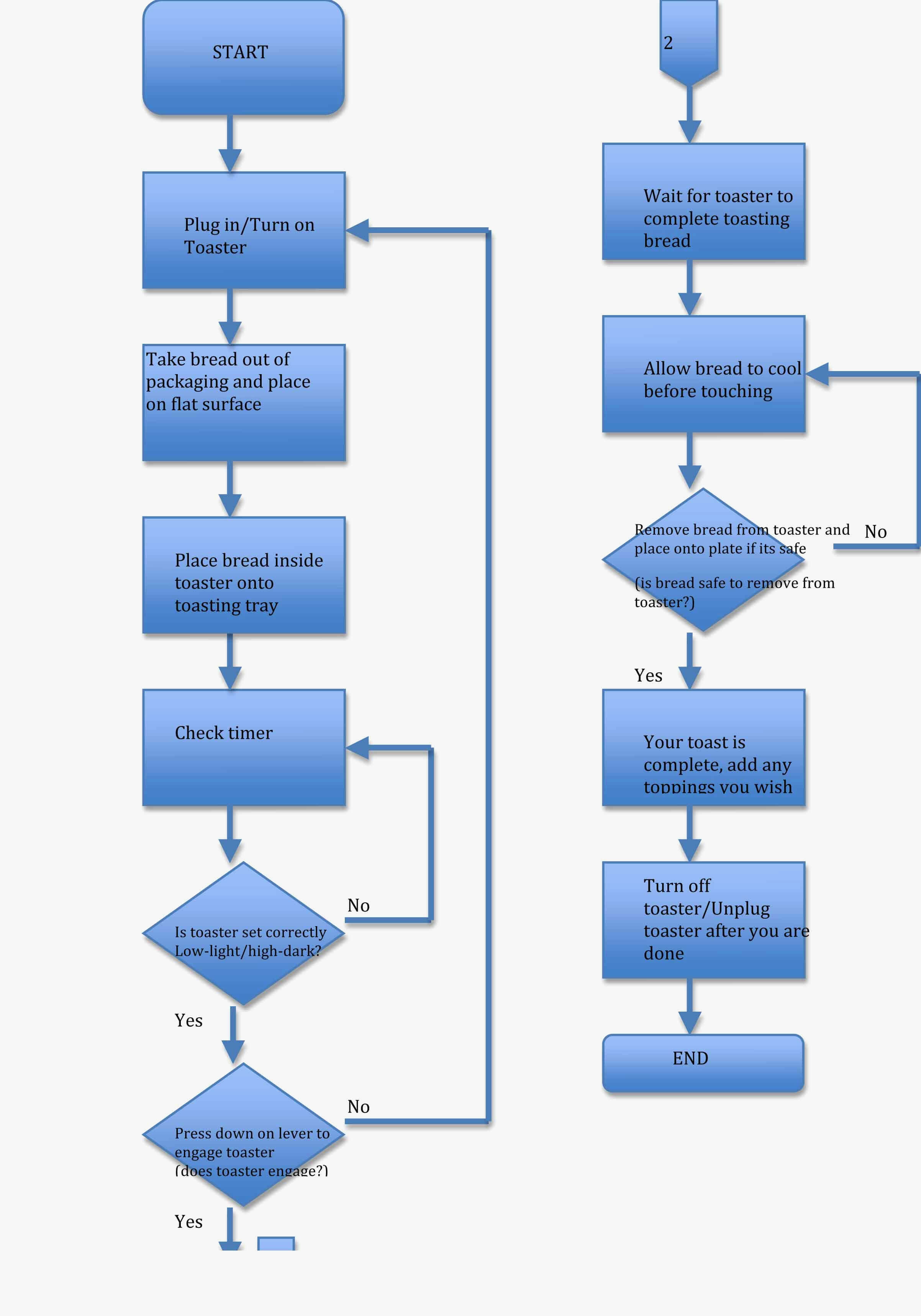 Flow Chart Creator Unique Microsoft Word Flowchart Template For Microsoft Word Flowchart Template