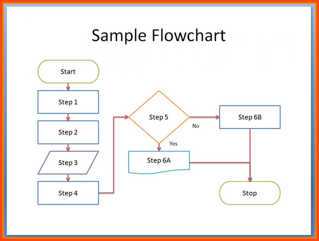 Flowchart Template Word | Template Business With Microsoft Word Flowchart Template