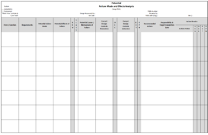 Fmea | Failure Mode And Effects Analysis | Quality One With Failure Analysis Report Template