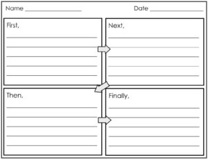 Four Square Writing Template Printable   2Nd And 1St Grade throughout Blank Four Square Writing Template