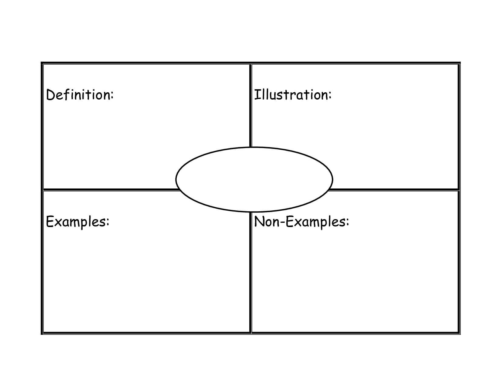 Frayer Model Graphic Organizer Template   Gubla   Vocabulary Inside Blank Frayer Model Template