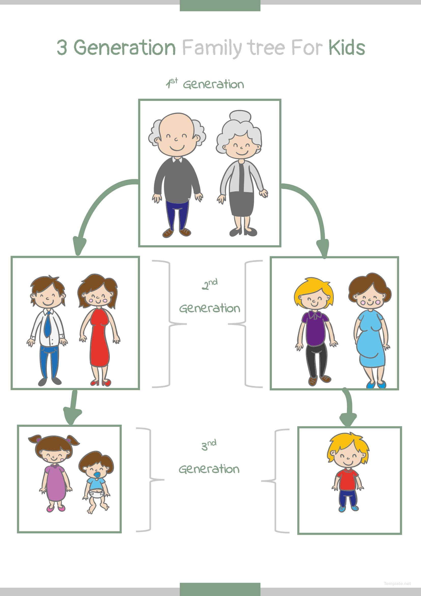Free 3 Generation Kid Family Tree | Lee | Family Tree For Within Blank Family Tree Template 3 Generations