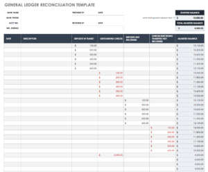 Free Account Reconciliation Templates   Smartsheet with Acquittal Report Template