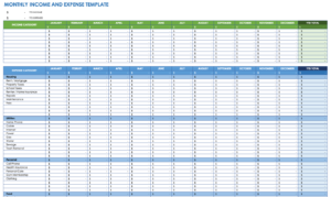 Free Expense Report Templates Smartsheet throughout Expense Report Spreadsheet Template
