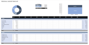 Free Expense Report Templates Smartsheet with Expense Report Spreadsheet Template
