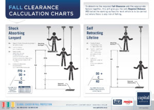 Free Fall Calculator | Calculating Fall Clearance for Fall Protection Certification Template