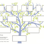 Free Family Tree Template To Print – Google Search Within Powerpoint Genealogy Template