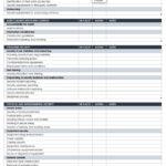 Free Gap Analysis Process And Templates   Smartsheet Pertaining To Training Needs Analysis Report Template