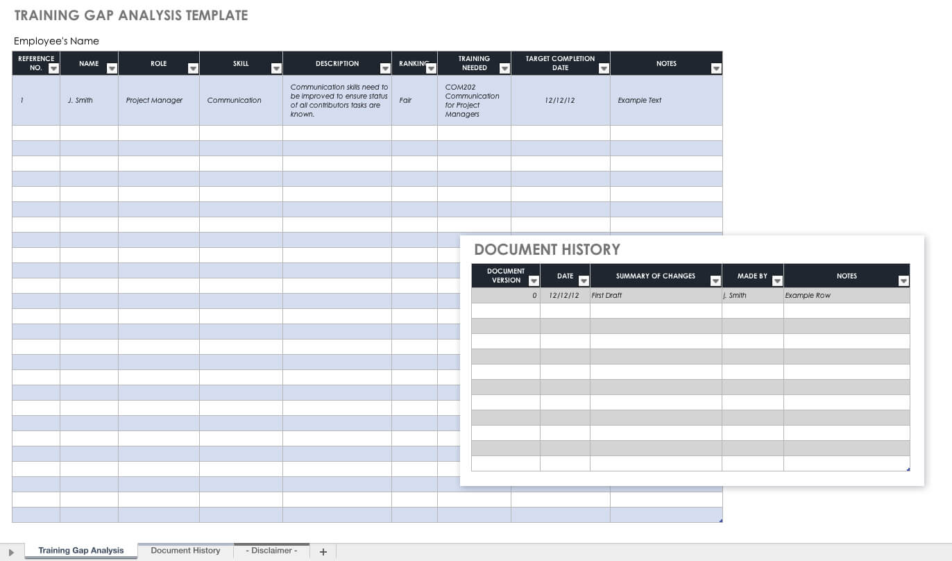 Free Gap Analysis Process And Templates | Smartsheet Regarding Gap Analysis Report Template Free