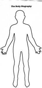 Free Human Body Outline Printable, Download Free Clip Art for Blank Body Map Template