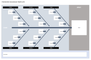Free Lean Six Sigma Templates | Smartsheet intended for Dmaic Report Template