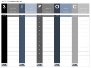 Free Lean Six Sigma Templates | Smartsheet throughout Dmaic Report Template