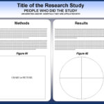Free Powerpoint Scientific Research Poster Templates For regarding Powerpoint Academic Poster Template