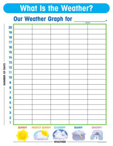 Free Printable Weather Graphs For Kindergarten intended for Kids Weather Report Template