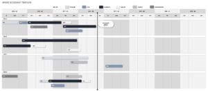 Free Product Roadmap Templates – Smartsheet Intended For Blank Road Map Template
