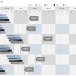 Free Product Roadmap Templates – Smartsheet Regarding Blank Road Map Template