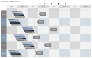 Free Product Roadmap Templates – Smartsheet Regarding Blank Road Map Template