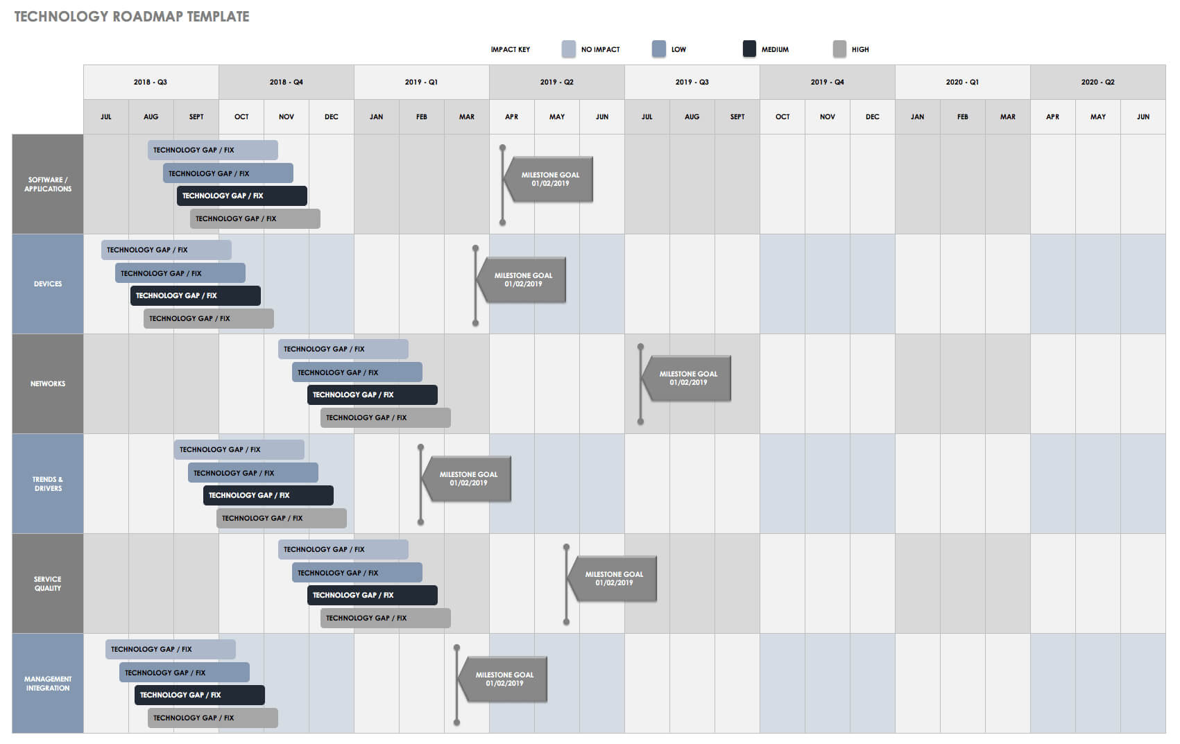 Free Product Roadmap Templates - Smartsheet Regarding Blank Road Map Template