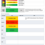 Free Project Report Templates   Smartsheet Intended For Stoplight Report Template