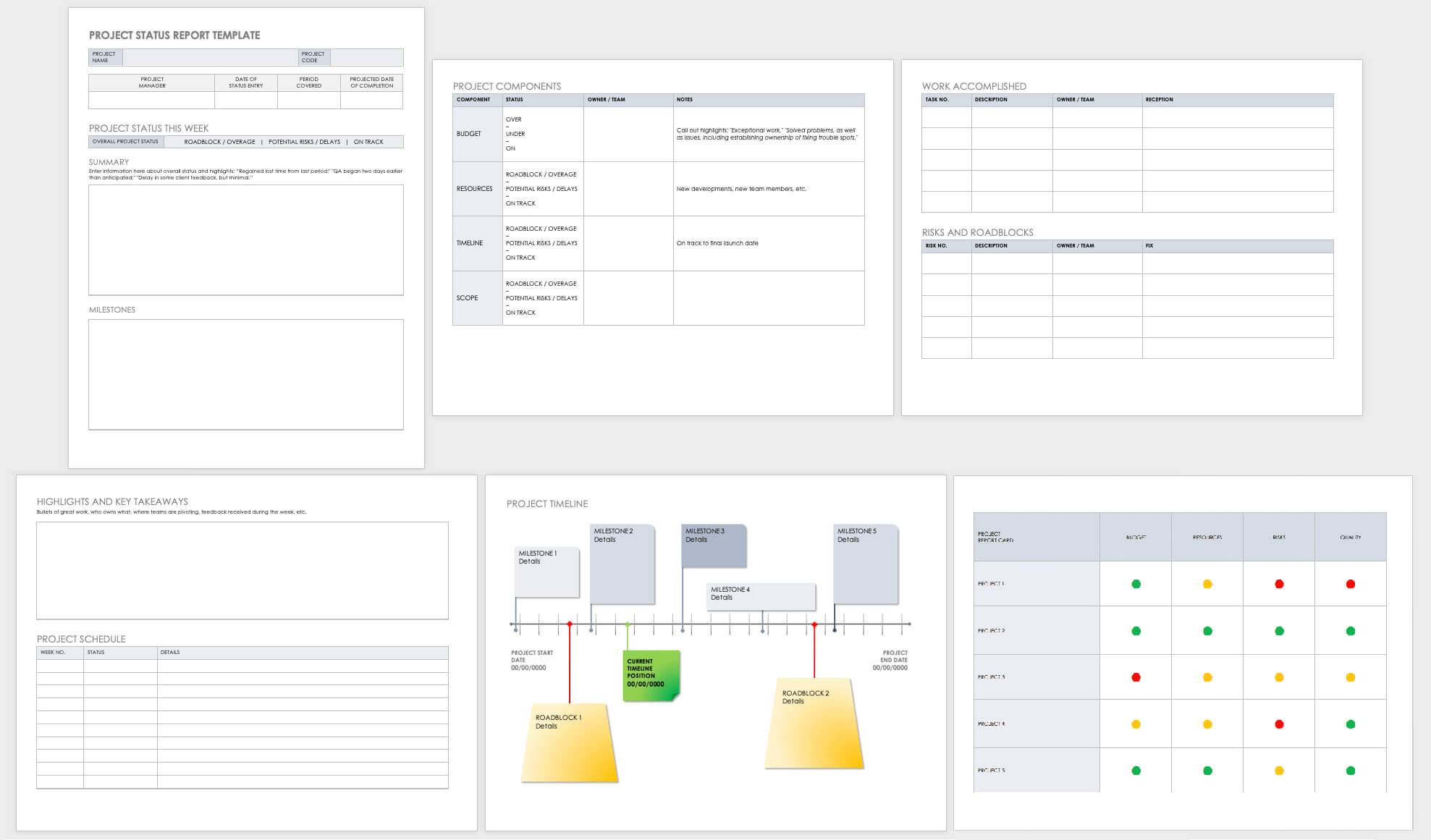 Free Project Report Templates | Smartsheet Within Project Management Status Report Template