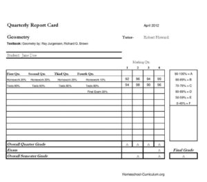 Free Report Card Mplate Word Excel Documents Download pertaining to Dog Grooming Record Card Template