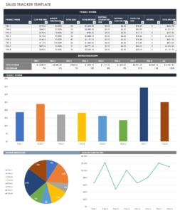 Free Sales Pipeline Templates | Smartsheet regarding Sales Funnel Report Template