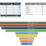 Free Sales Pipeline Templates | Smartsheet with Sales Funnel Report Template