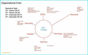 Free Sample Invoices In Word Elegant Failure Analysis Report With Failure Analysis Report Template