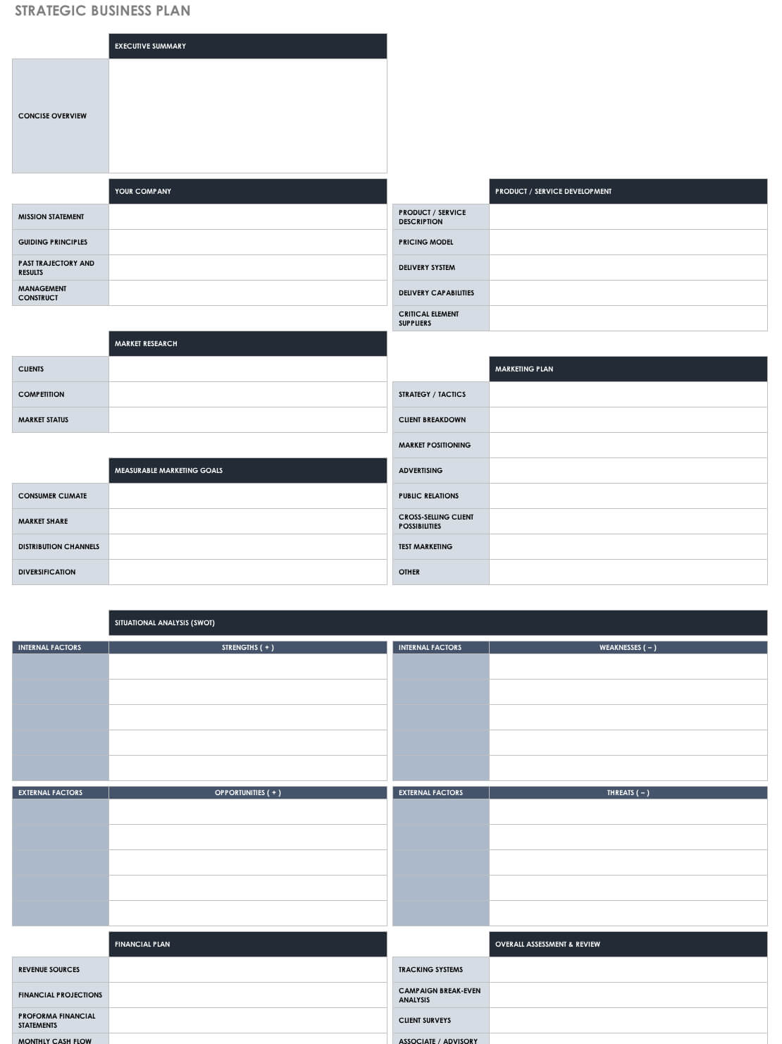 Free Strategic Planning Templates | Smartsheet Regarding Strategic Management Report Template