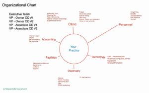 Fresh Osu Football Depth Chart | Chart throughout Blank Football Depth Chart Template
