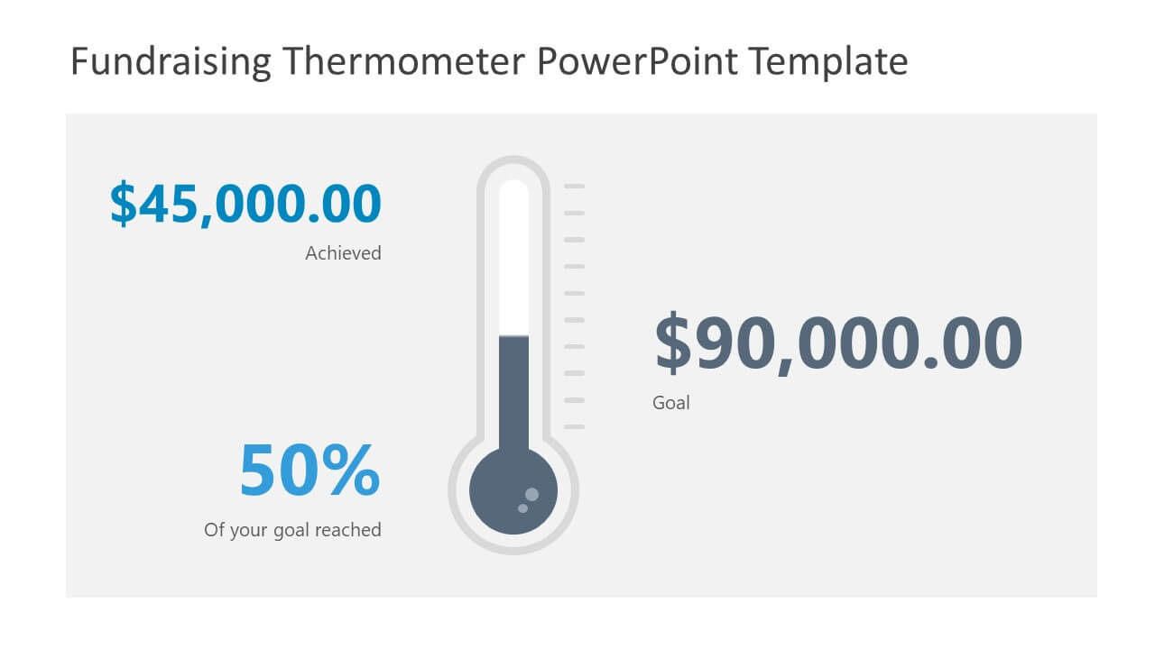 Fundraising Thermometer Powerpoint Template In Thermometer Powerpoint Template